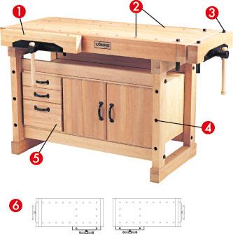 Unique PDF DIY Woodworking Accessories Download Woodworking Bench