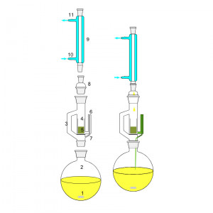 Kit Sistema di estrazione Soxhlet + Sistema di bollitura della vernice