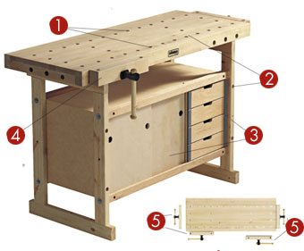 Hobby Sjobergs Work Benches Woodwork Benches